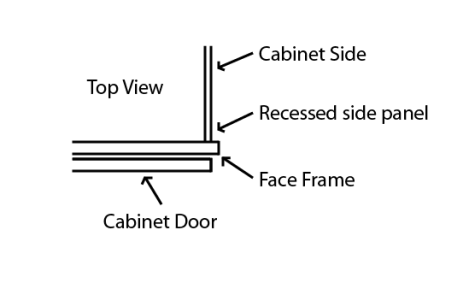 Cabinet Side Inset